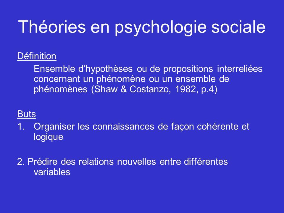 Théories en psychologie sociale