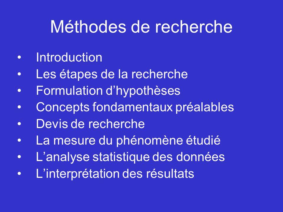 Méthodes de recherche Introduction Les étapes de la recherche