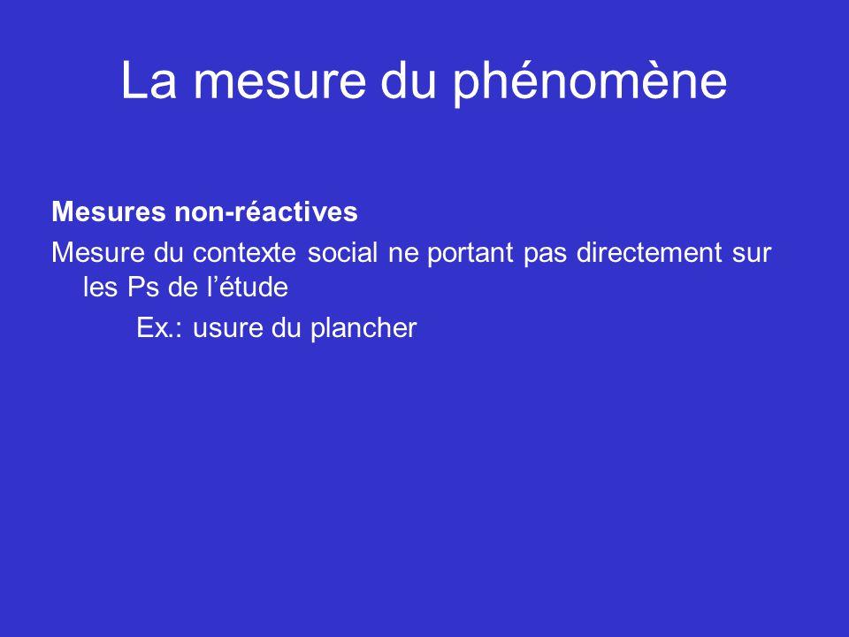 La mesure du phénomène Mesures non-réactives