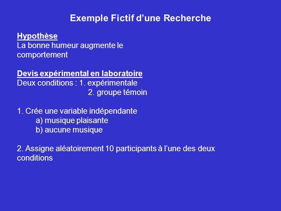 Exemple Fictif d'une Recherche