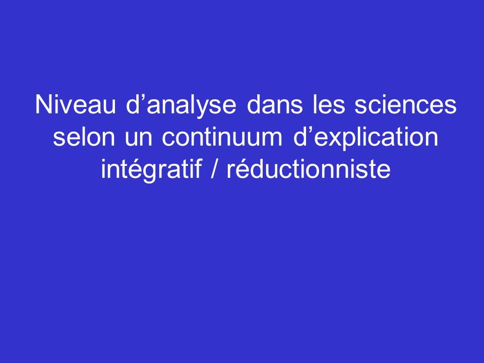 Niveau d'analyse dans les sciences selon un continuum d'explication intégratif / réductionniste