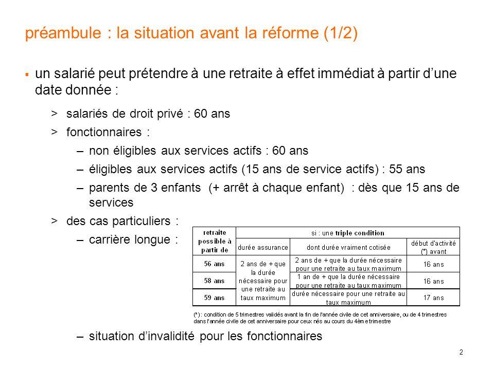 préambule : la situation avant la réforme (1/2)