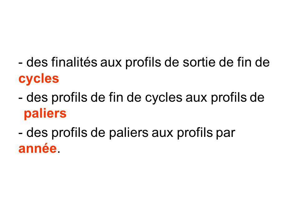 - des finalités aux profils de sortie de fin de cycles