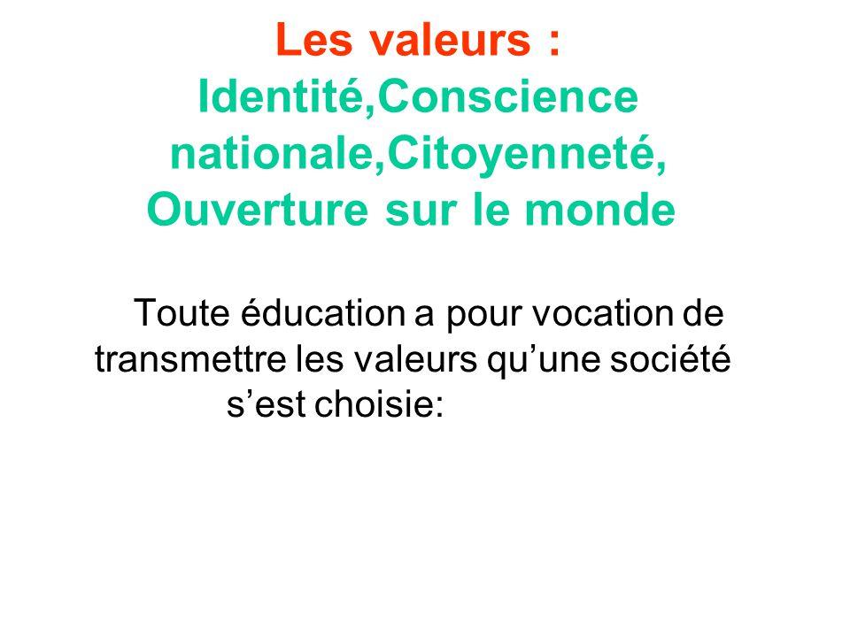 Les valeurs : Identité,Conscience nationale,Citoyenneté, Ouverture sur le monde