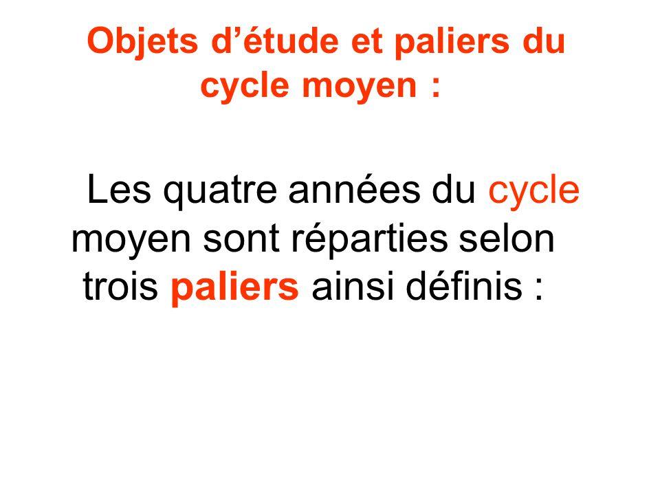 Objets d'étude et paliers du cycle moyen :