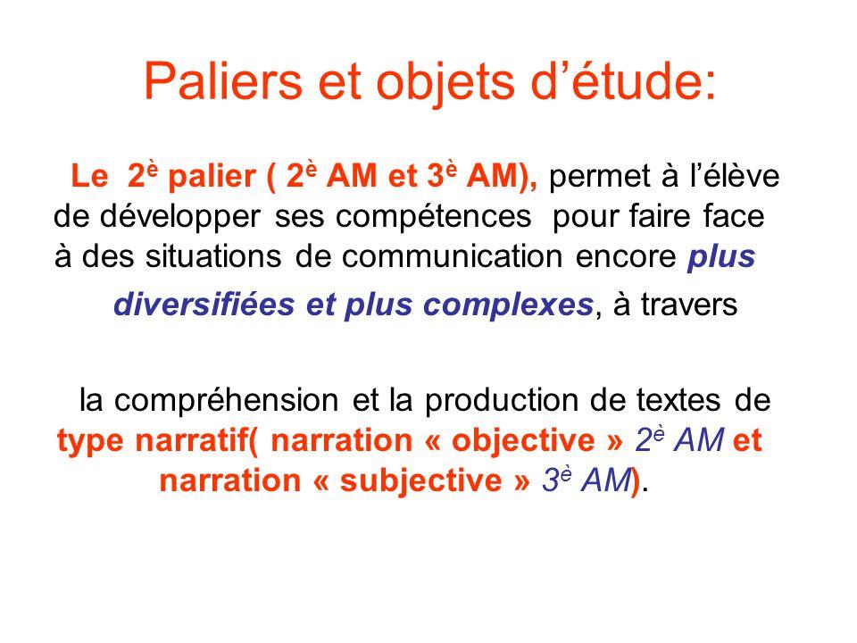 Paliers et objets d'étude: