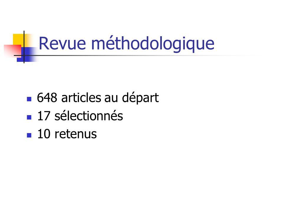 Revue méthodologique 648 articles au départ 17 sélectionnés 10 retenus