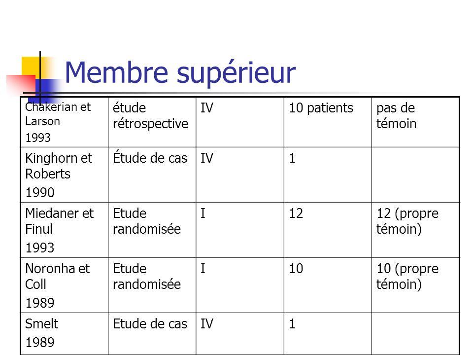 Membre supérieur étude rétrospective IV 10 patients pas de témoin