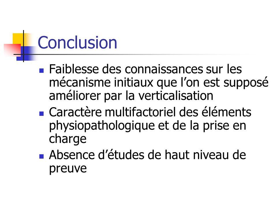 Conclusion Faiblesse des connaissances sur les mécanisme initiaux que l'on est supposé améliorer par la verticalisation.