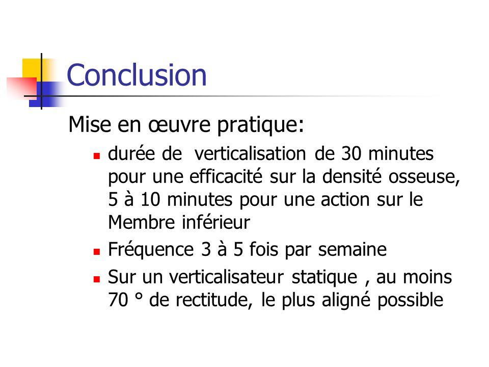 Conclusion Mise en œuvre pratique: