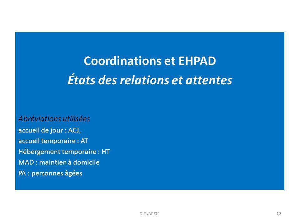Coordinations et EHPAD États des relations et attentes