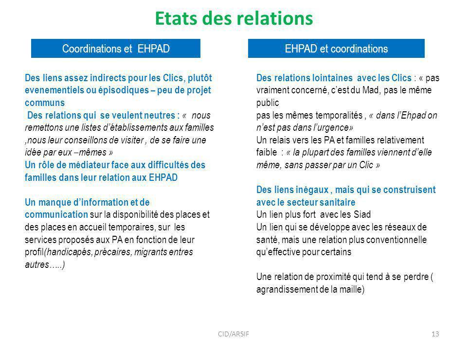 Etats des relations Coordinations et EHPAD EHPAD et coordinations