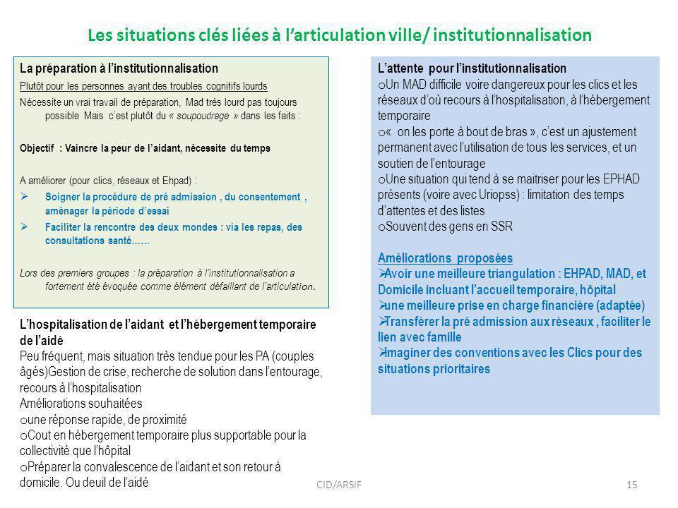 Les situations clés liées à l'articulation ville/ institutionnalisation