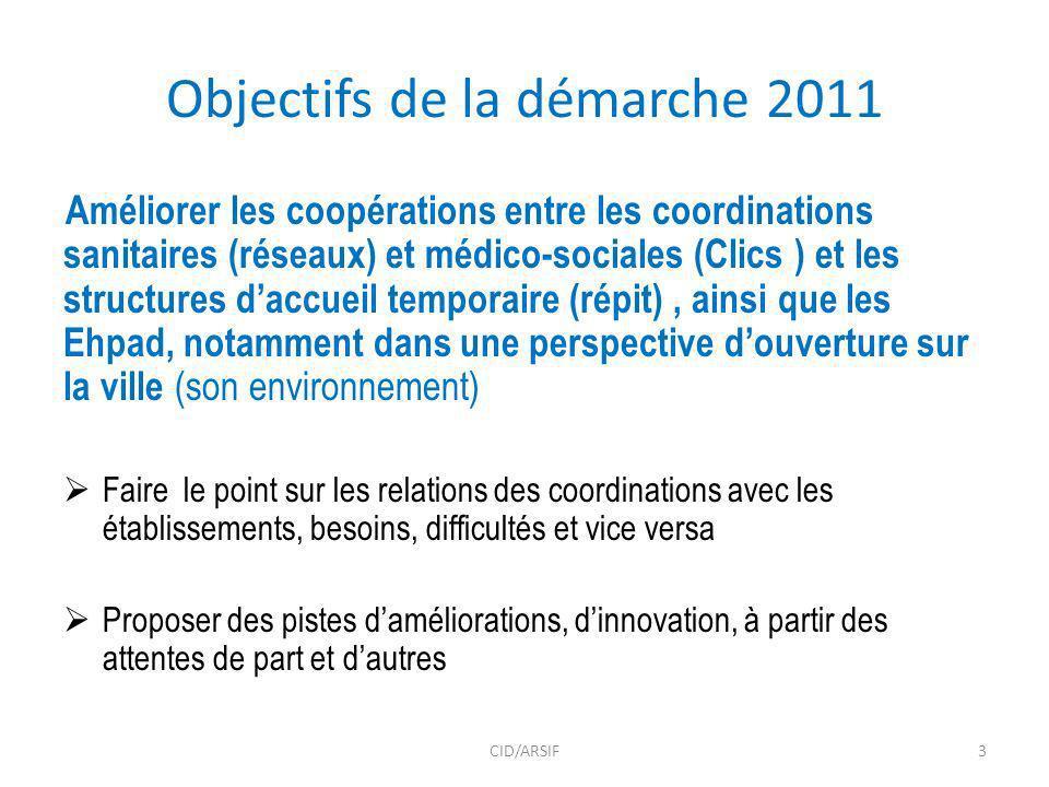 Objectifs de la démarche 2011