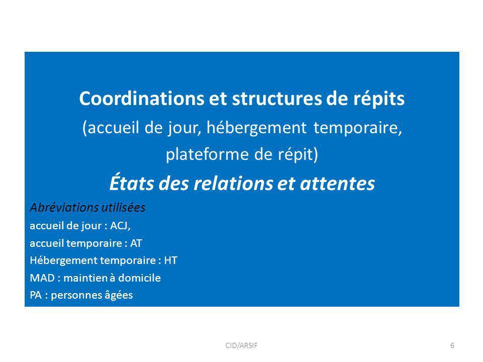 Coordinations et structures de répits États des relations et attentes