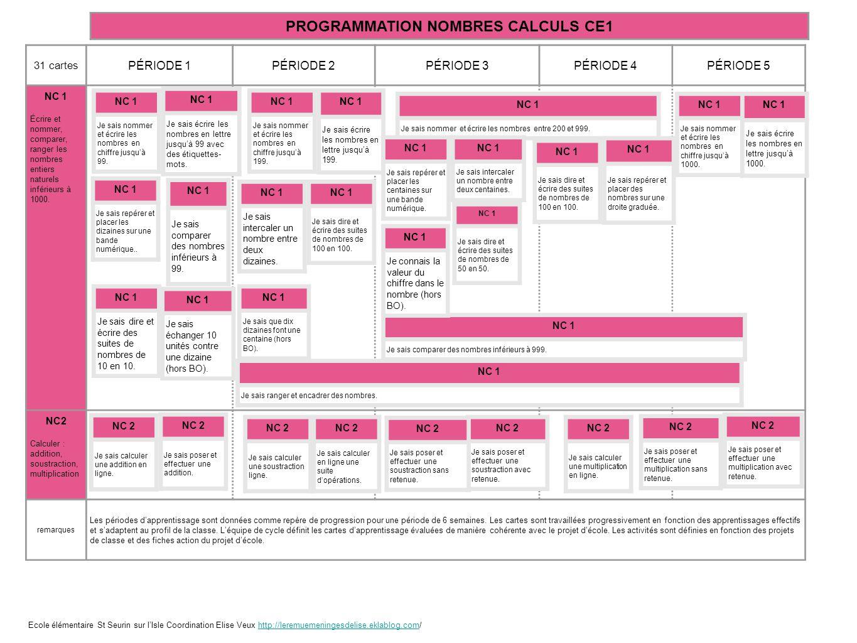 PROGRAMMATION NOMBRES CALCULS CE1