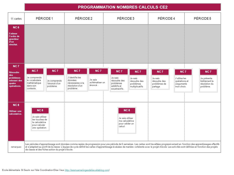 PROGRAMMATION NOMBRES CALCULS CE2