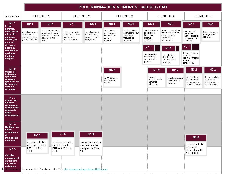 PROGRAMMATION NOMBRES CALCULS CM1