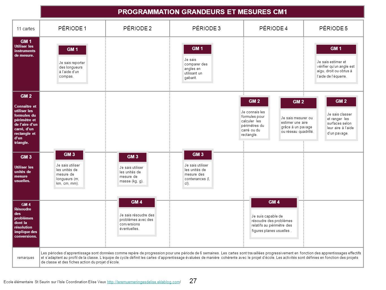 PROGRAMMATION GRANDEURS ET MESURES CM1