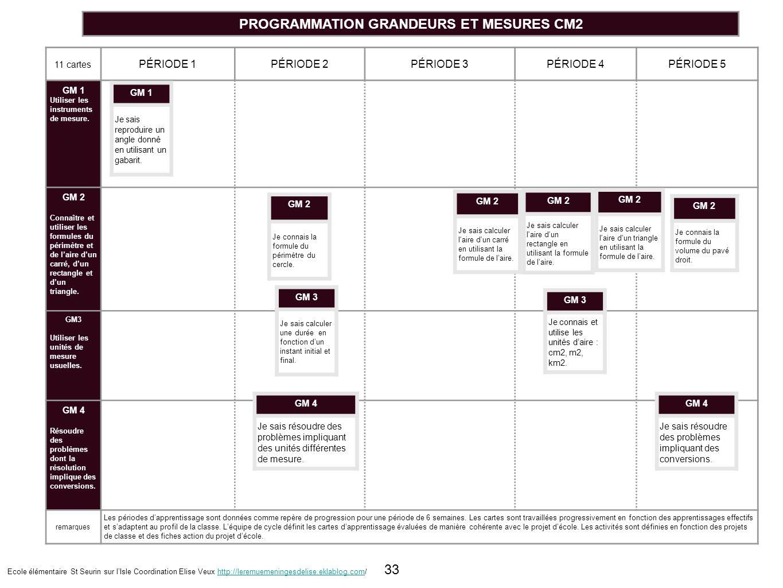 PROGRAMMATION GRANDEURS ET MESURES CM2