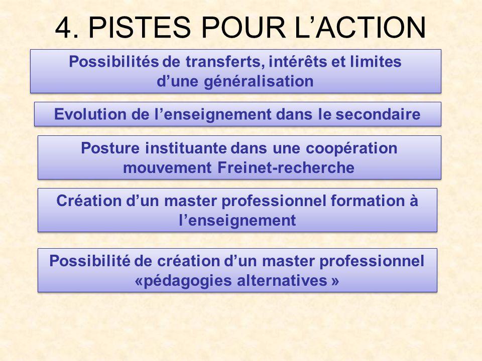 4. PISTES POUR L'ACTION Possibilités de transferts, intérêts et limites. d'une généralisation. Evolution de l'enseignement dans le secondaire.