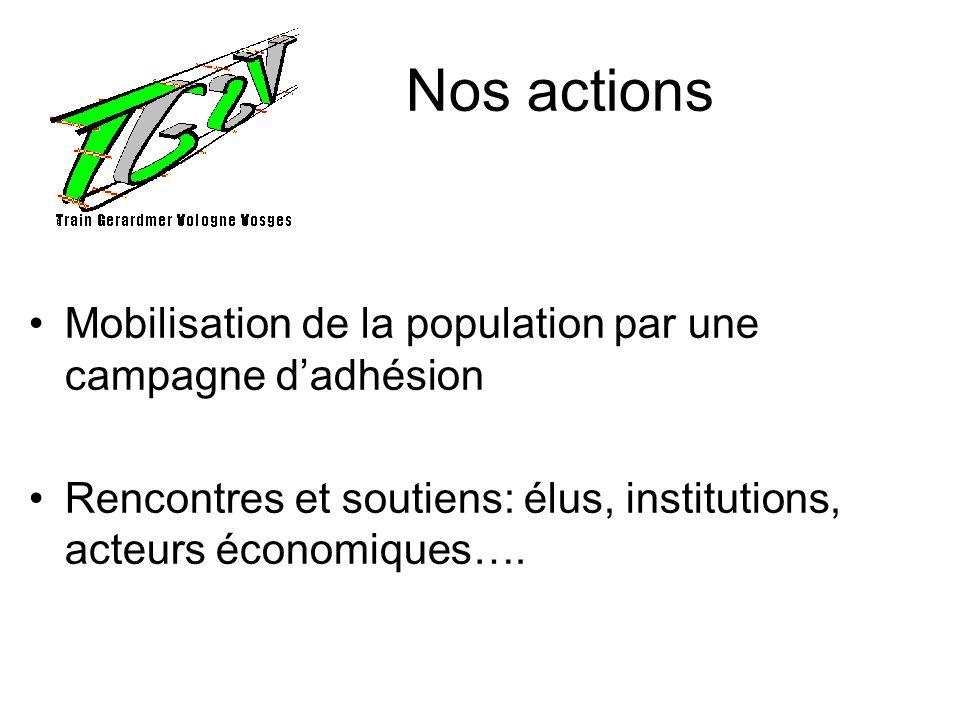 Nos actions Mobilisation de la population par une campagne d'adhésion