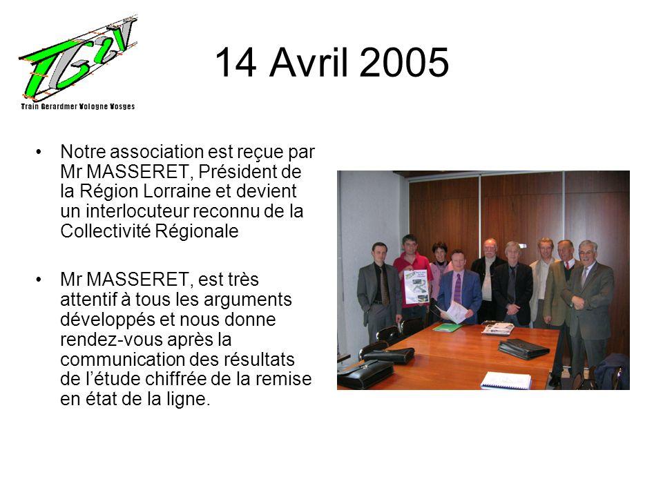 14 Avril 2005