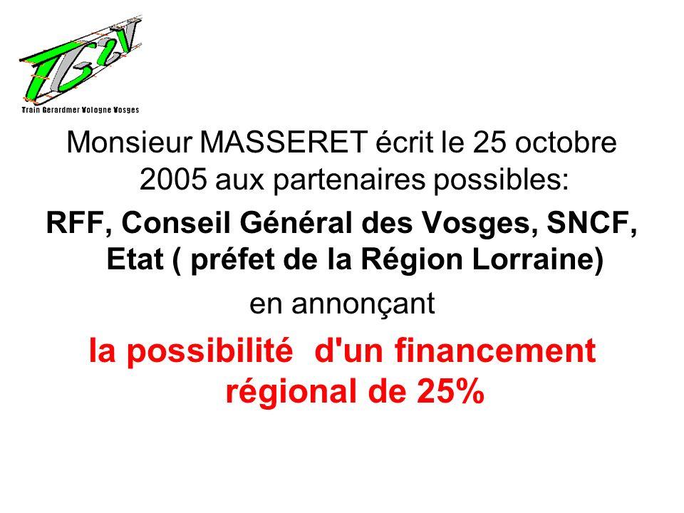 la possibilité d un financement régional de 25%