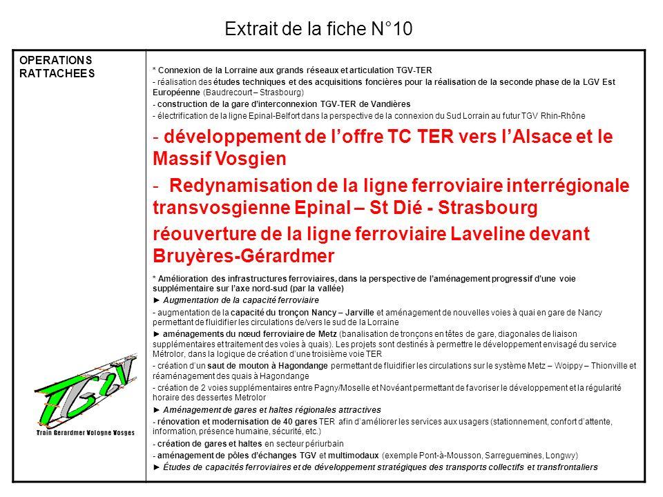 - développement de l'offre TC TER vers l'Alsace et le Massif Vosgien