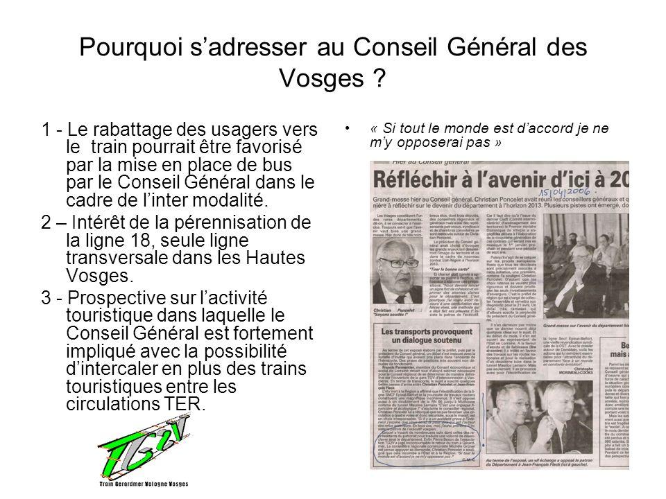 Pourquoi s'adresser au Conseil Général des Vosges