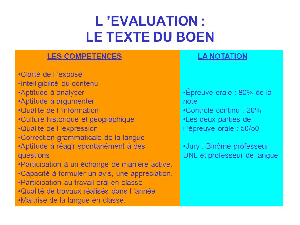 L 'EVALUATION : LE TEXTE DU BOEN
