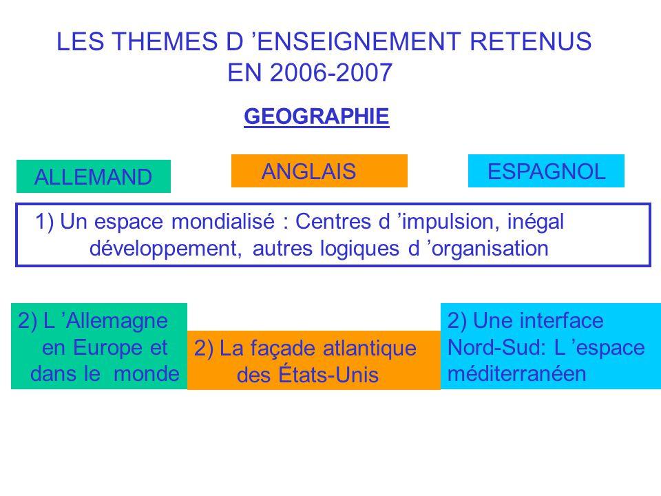 LES THEMES D 'ENSEIGNEMENT RETENUS EN 2006-2007