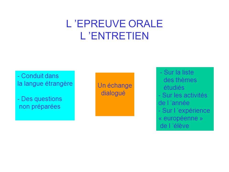 L 'EPREUVE ORALE L 'ENTRETIEN