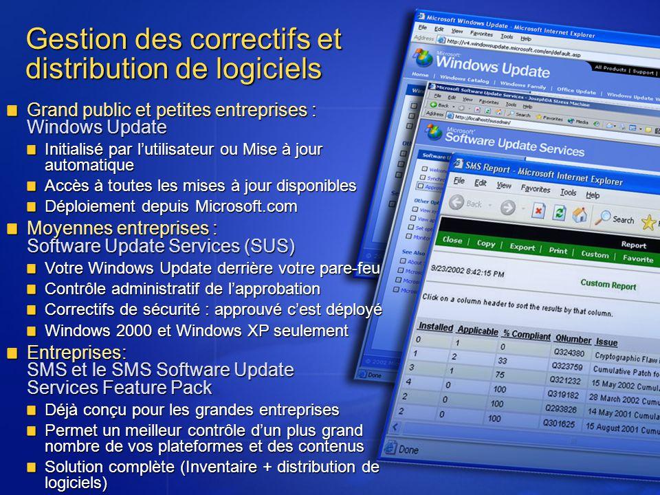 Gestion des correctifs et distribution de logiciels