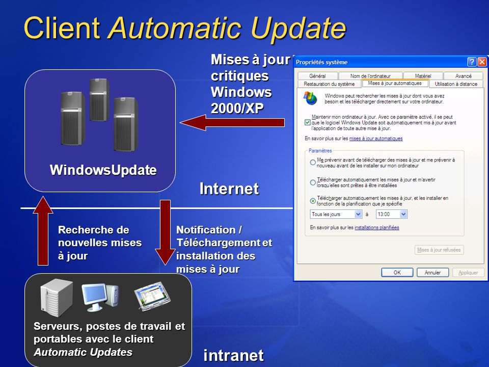 Client Automatic Update