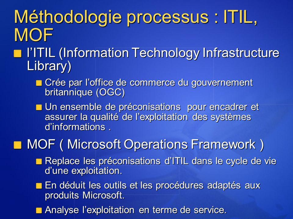 Méthodologie processus : ITIL, MOF