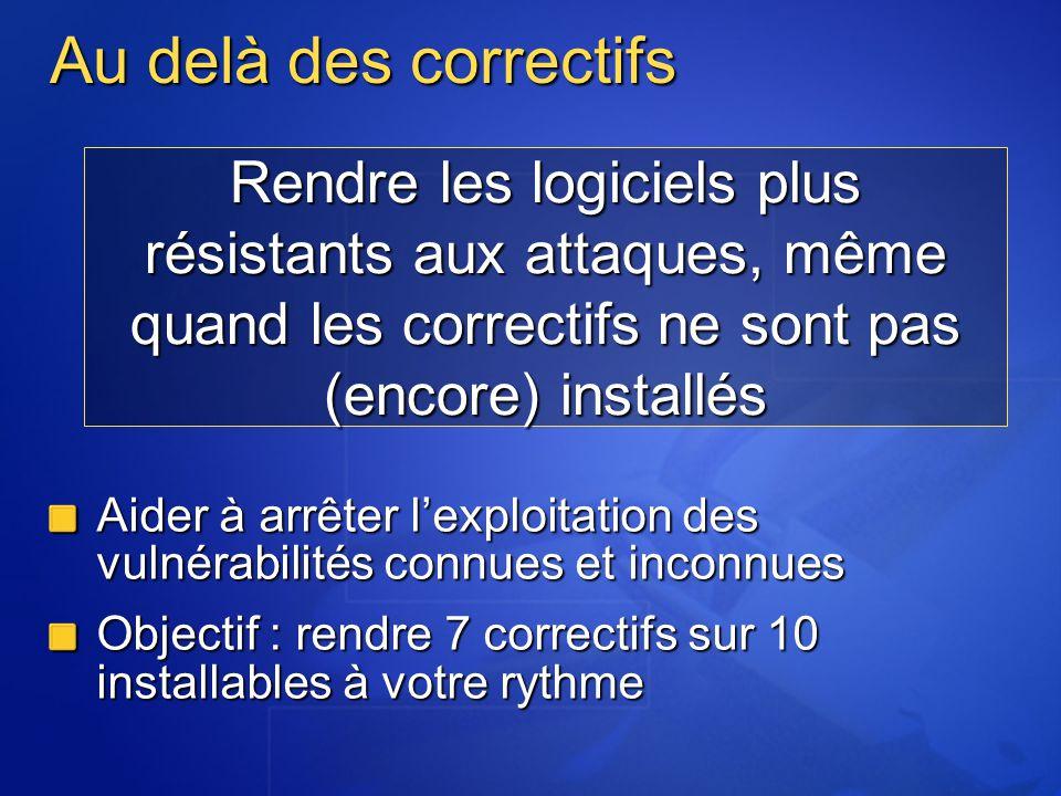 Au delà des correctifs Rendre les logiciels plus résistants aux attaques, même quand les correctifs ne sont pas (encore) installés.