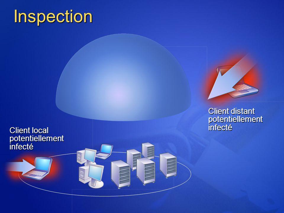 Inspection Client distant potentiellement infecté