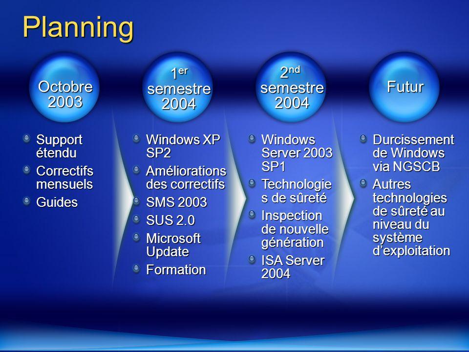 Planning 1er semestre 2004 2nd semestre 2004 Octobre 2003 Futur