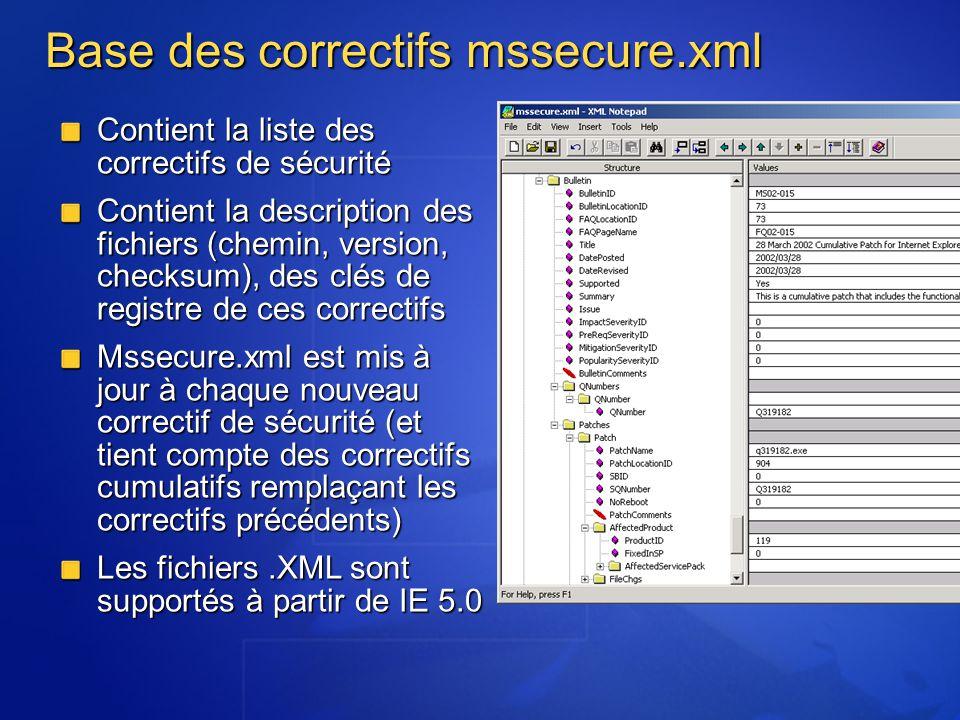 Base des correctifs mssecure.xml