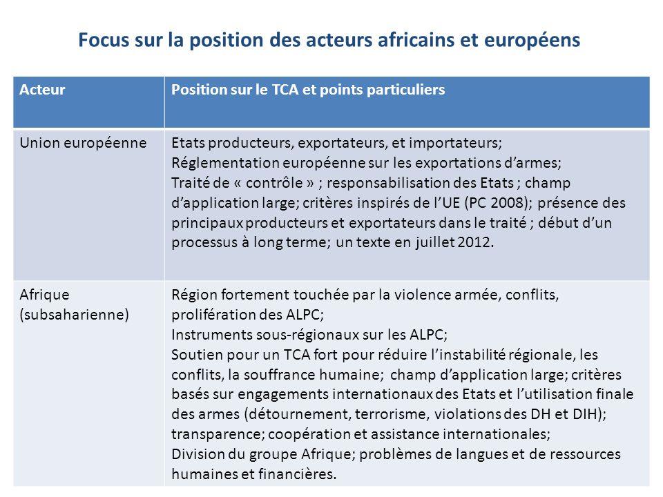 Focus sur la position des acteurs africains et européens