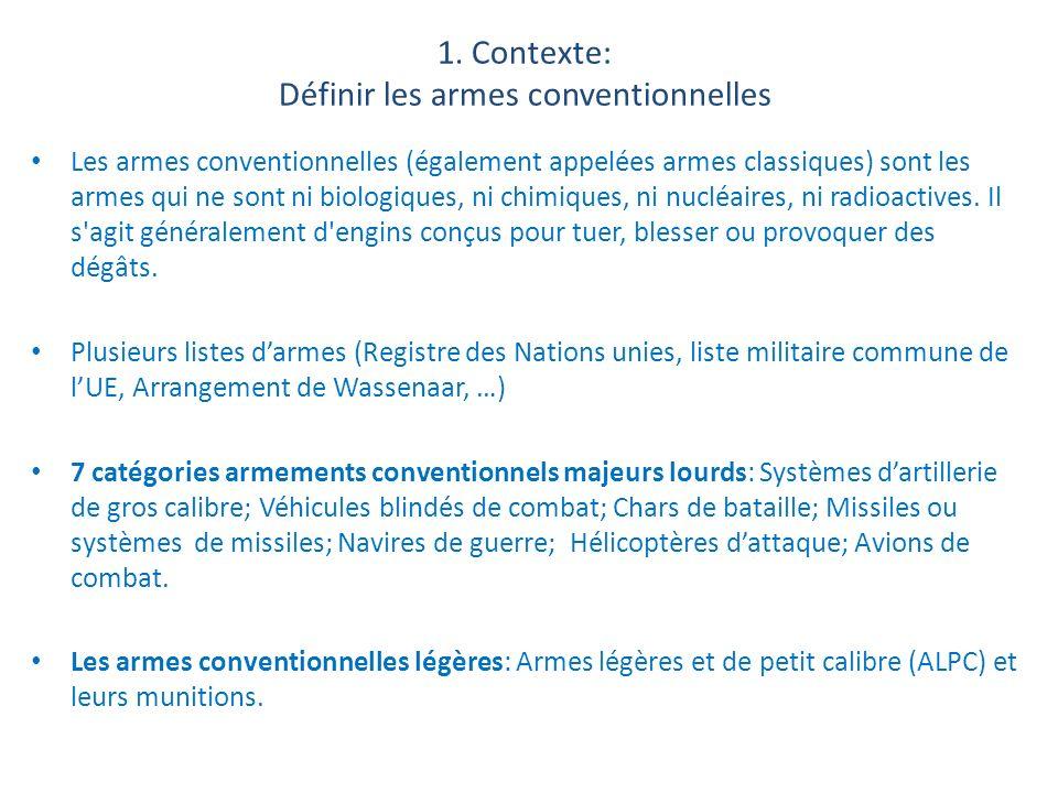 1. Contexte: Définir les armes conventionnelles