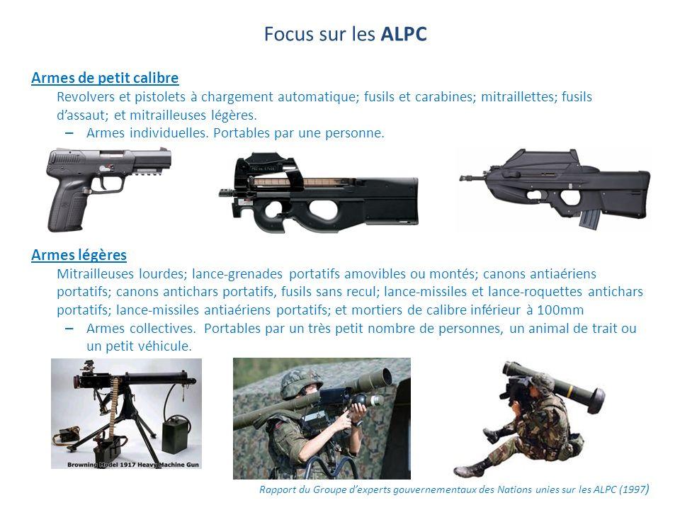 Focus sur les ALPC Armes de petit calibre Armes légères