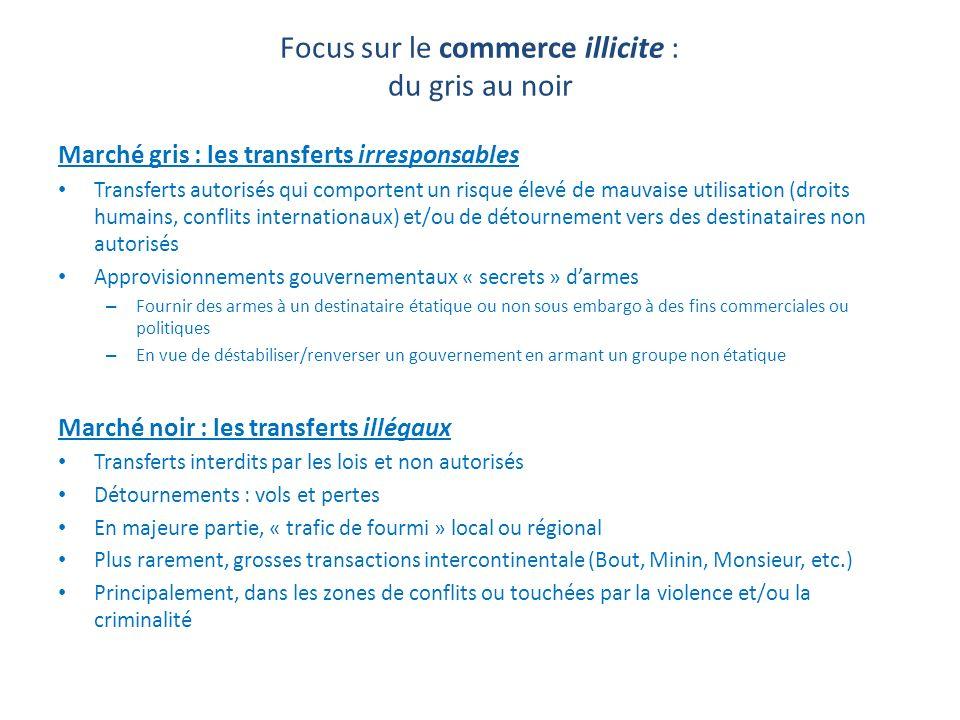 Focus sur le commerce illicite : du gris au noir