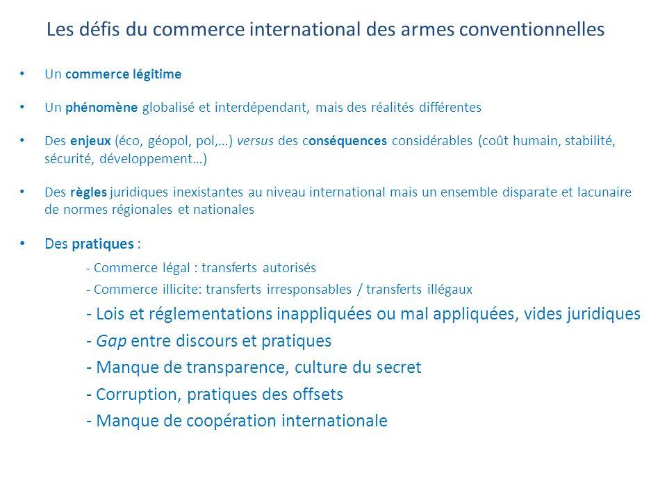 Les défis du commerce international des armes conventionnelles