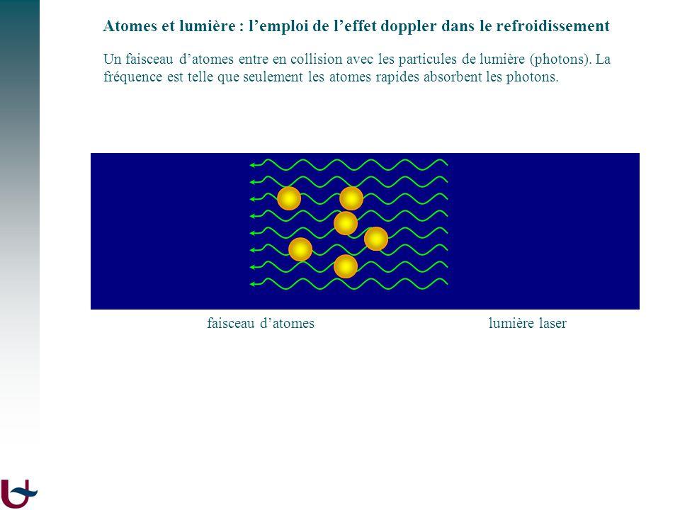 Atomes et lumière : l'emploi de l'effet doppler dans le refroidissement