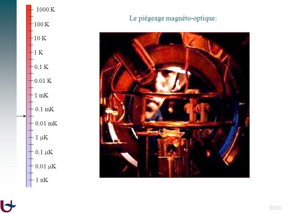 Le piégeage magnéto-optique: