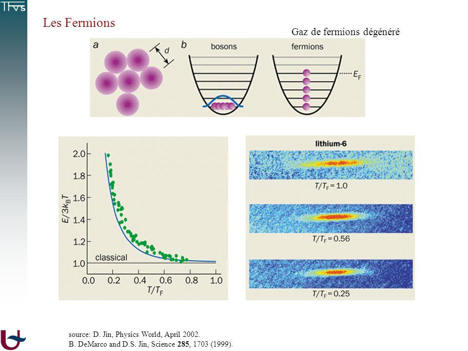 Les Fermions Gaz de fermions dégénéré