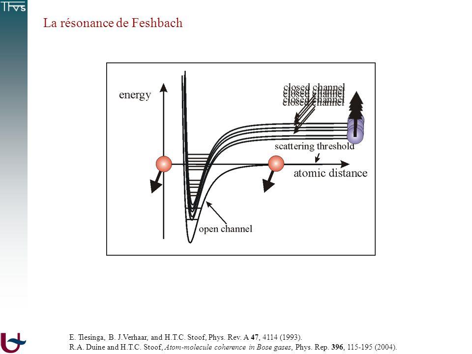 La résonance de Feshbach