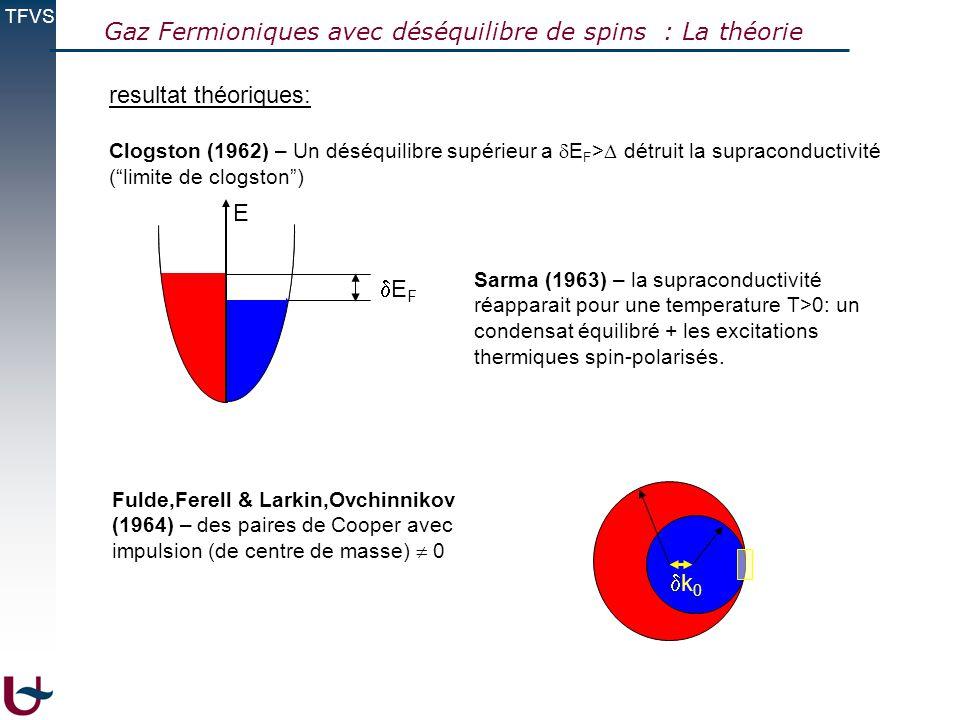 Gaz Fermioniques avec déséquilibre de spins : La théorie